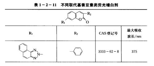 阳离子型香豆素荧光增白剂的合成